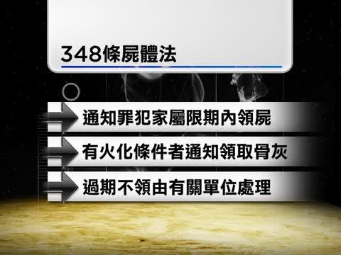 348條屍體法 為活摘器官提供便利