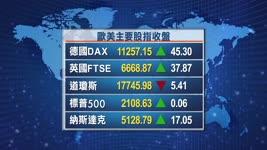 7月30日全球股汇市