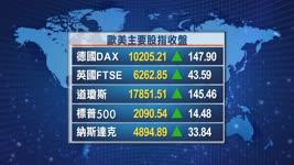 5月25日全球股匯市